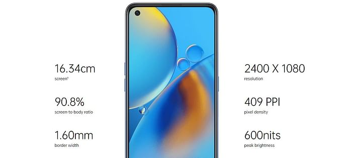 oppo-f19-Display